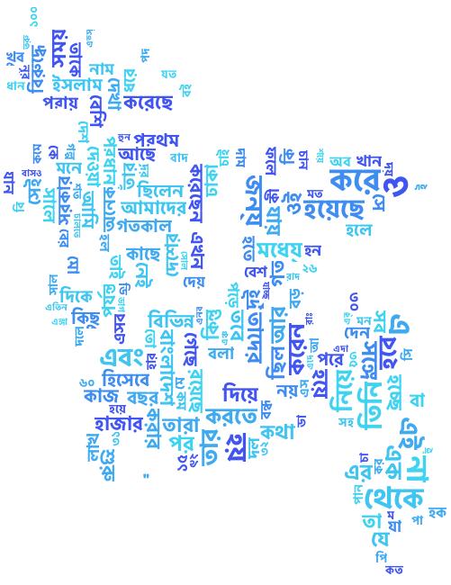 Shadin Bangla Corpus(Bangla Text Corpus Development)